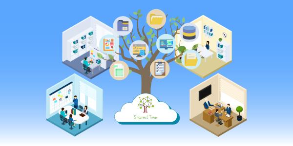 社内に散らばる情報を一つに集約できるアプリ「Shared Tree」を無償提供開始